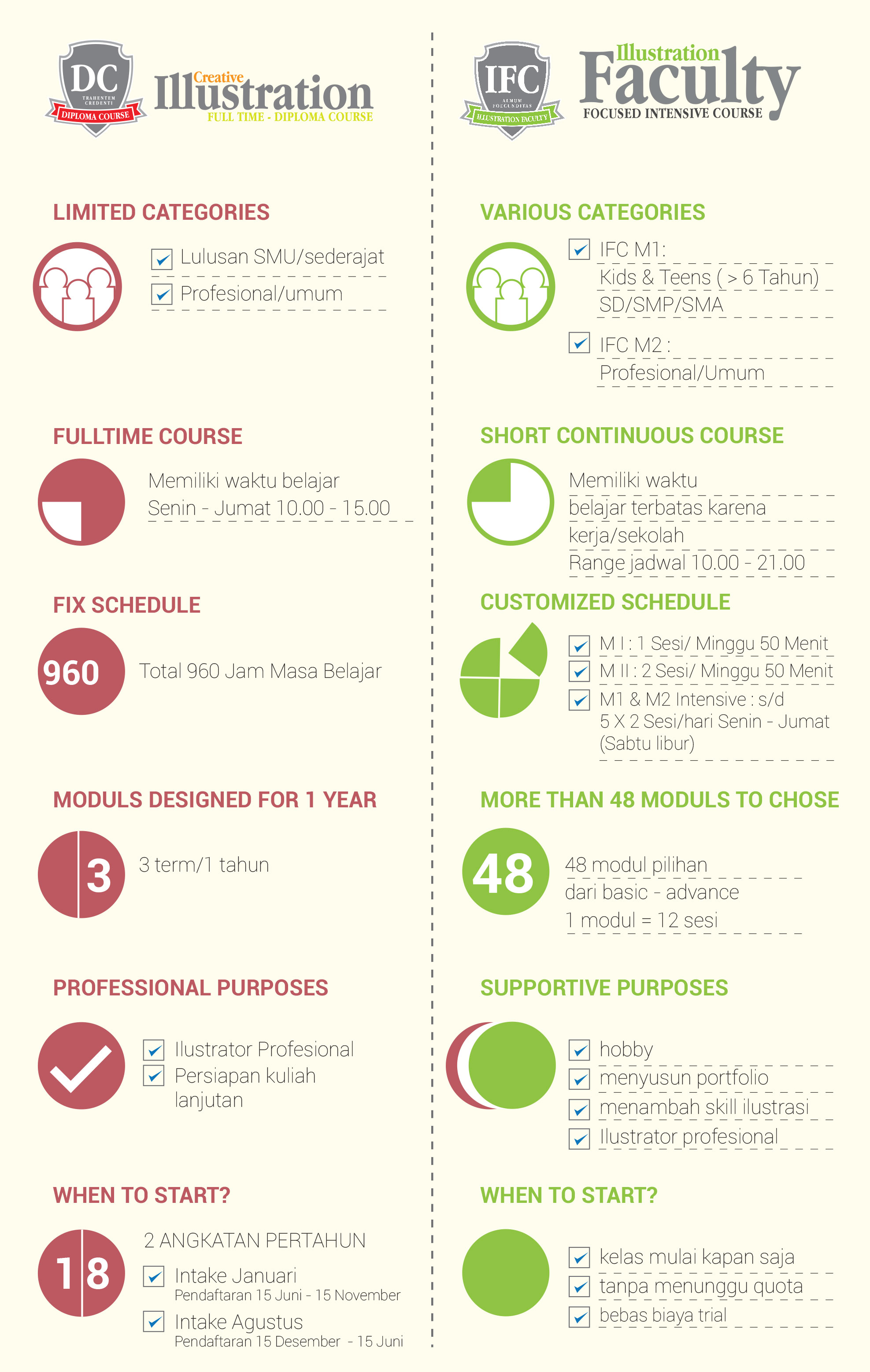 Cara-Memilih-Kelas-Infografis