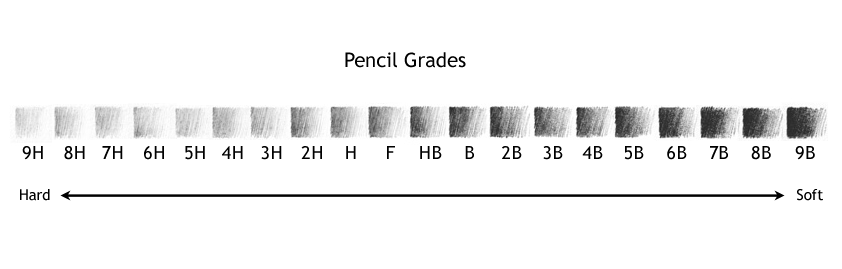 _pencil_grades